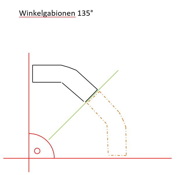 Winkelgabionen 135° Tiefe 0,22m